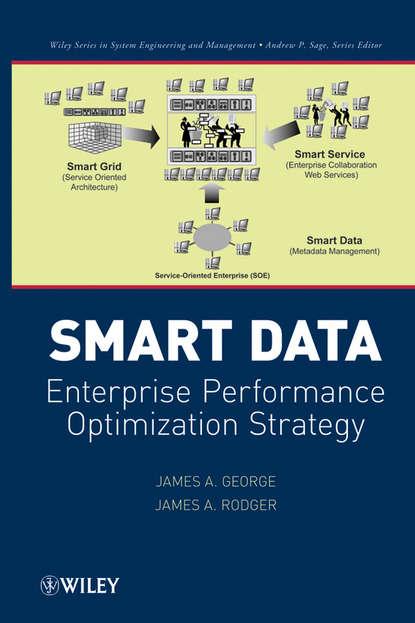 Smart Data. Enterprise Performance Optimization Strategy