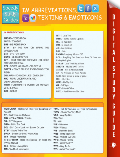 Instant Messaging Abbreviations, Texting and Emoticons